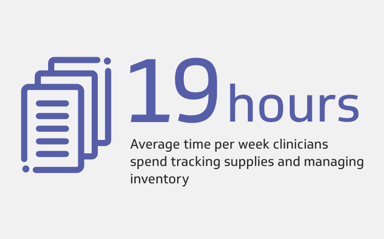 Average time per week clinicians spend tracking supplies and managing inventory